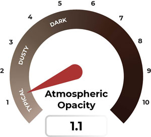 Atmospheric Opacity TAU Dial