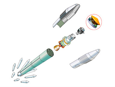 Drawing of the four stages of a launch vehicle