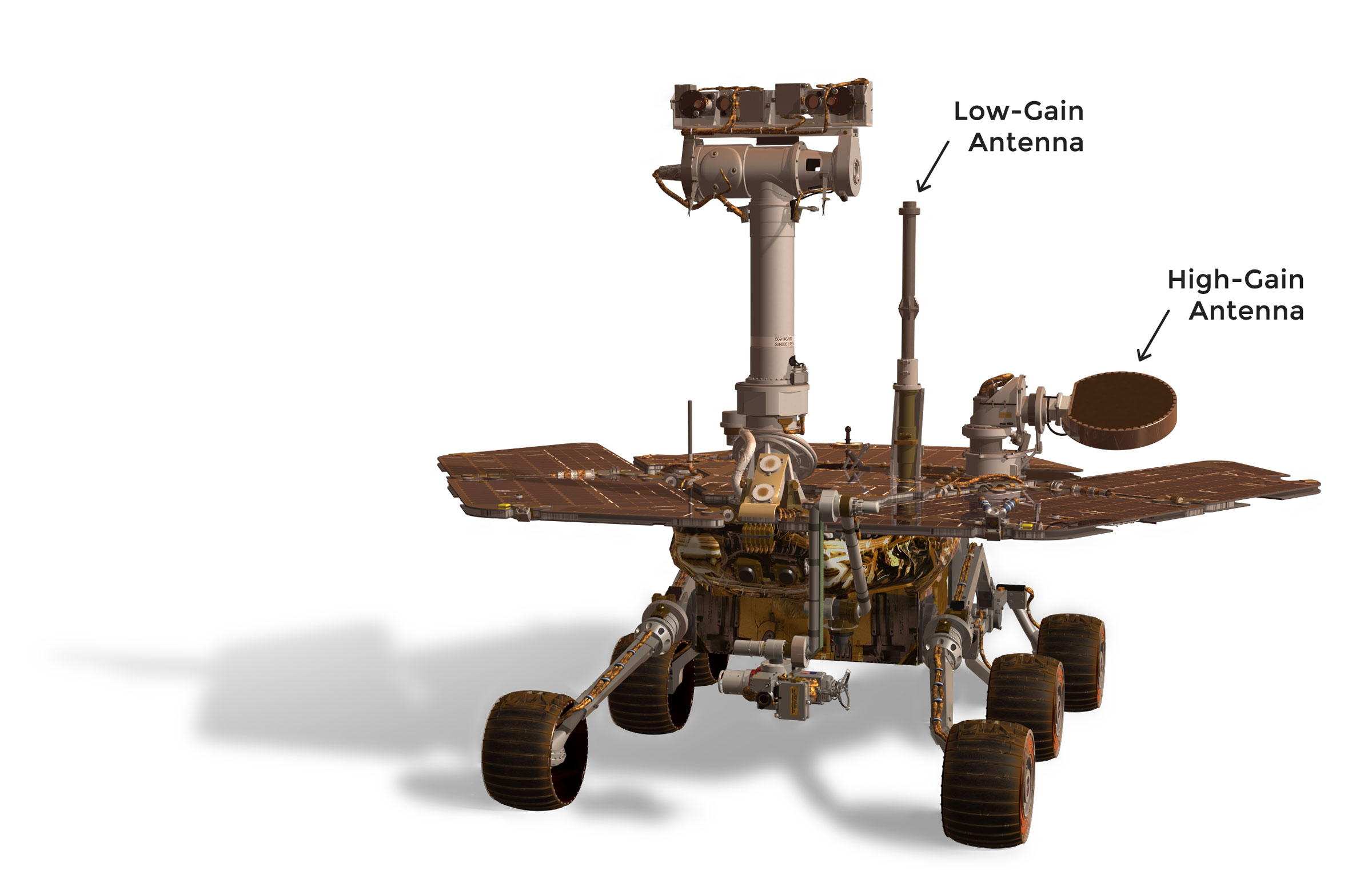 Mars Exploration Rover Antennas