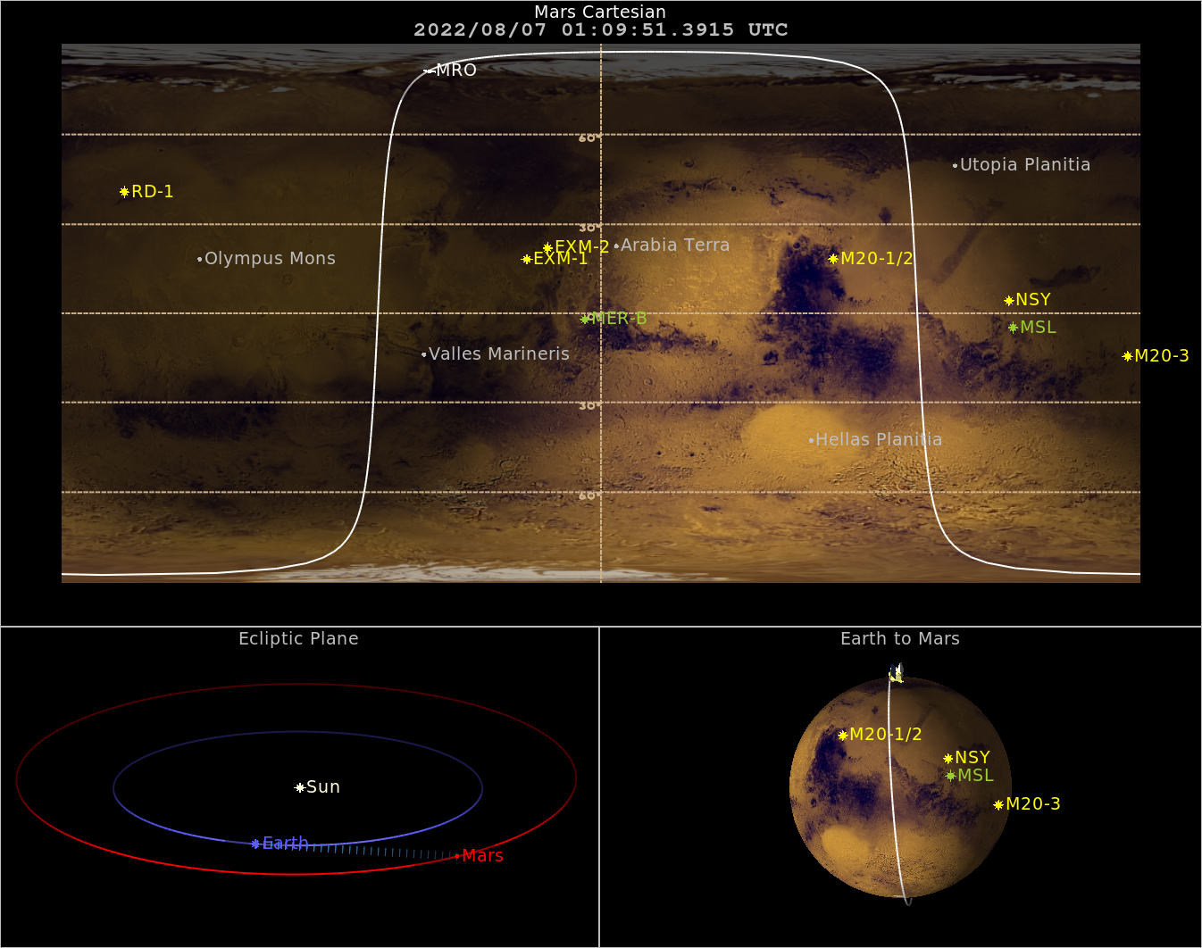 Mars Reconnaissance Orbiter's current position orbiting Mars.