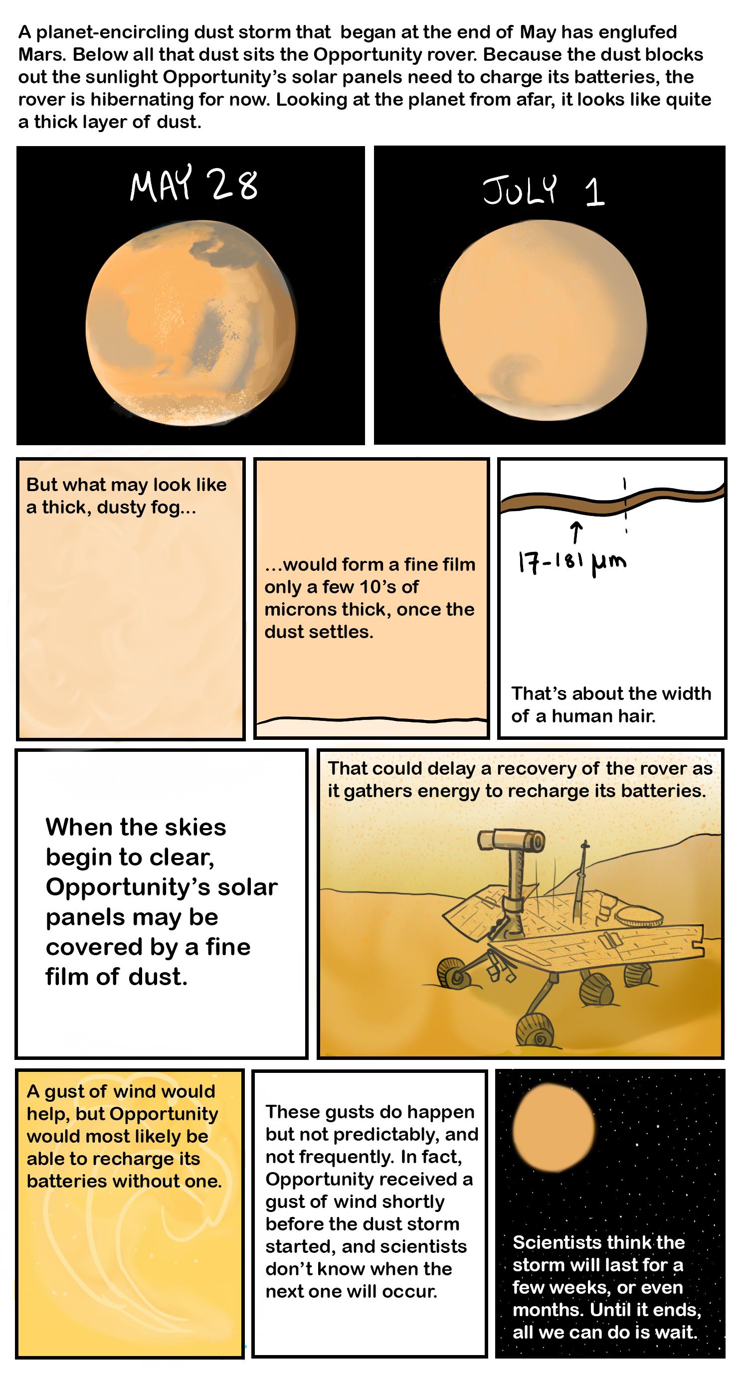Mars Dust Storm Comic