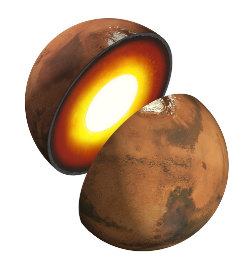 Interior of Mars