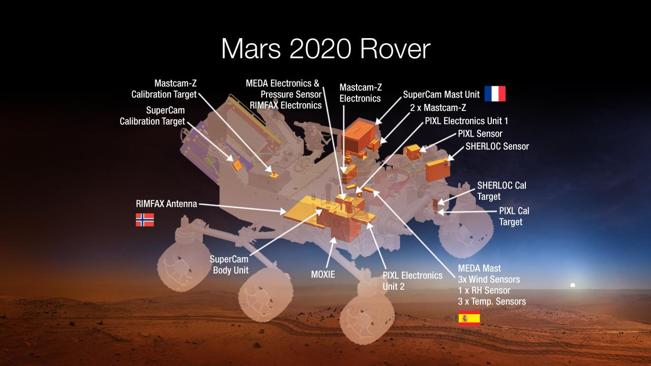 NASA-Mars-2020-Rover-instrument-selectio