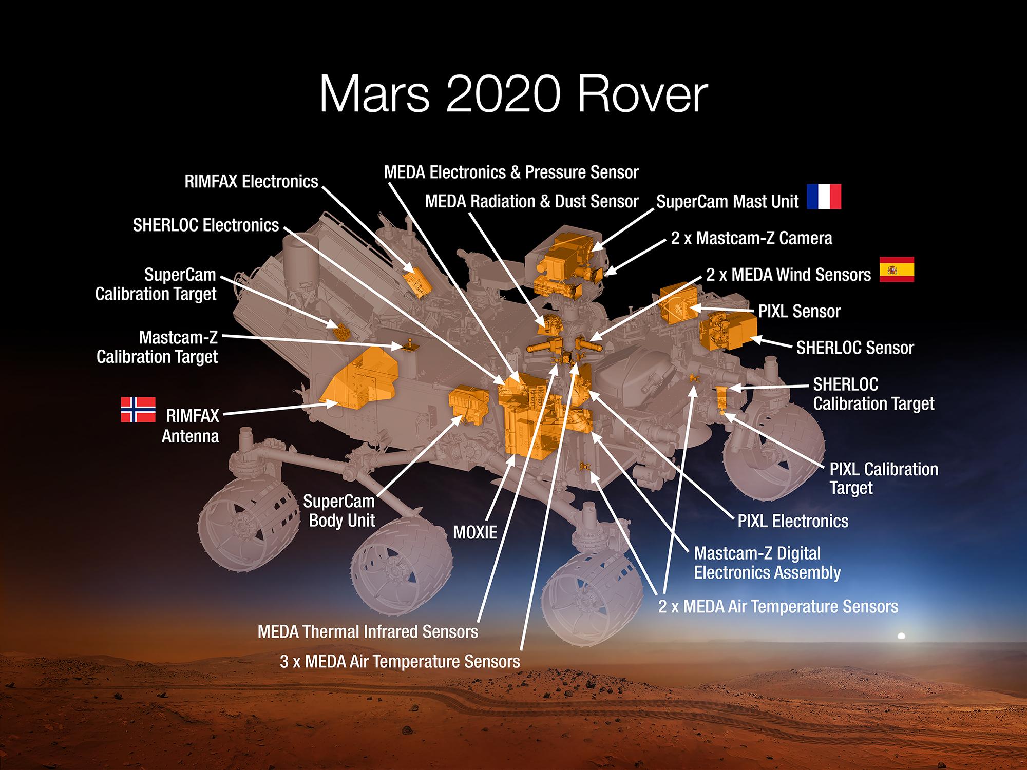 Mars rover  Wikipedia