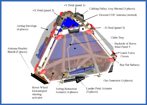 mars rover landing airbags - photo #33