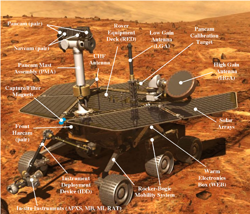 what was the design for the mars rover - photo #5