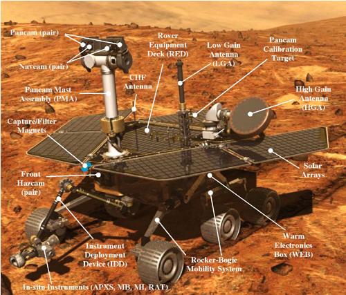 rover1_detail_500.jpg