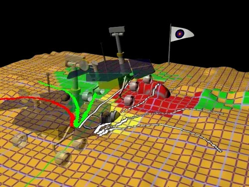 A virtual rover is pictured on a three-dimensional map made from real Mars imagery. This image represents the rovers' ability to use its auto-navigation system to drive itself. The topography of the scene is reflected in a succession of bumps and flat areas that are color-coded to identify their inherent threat to the rovers.