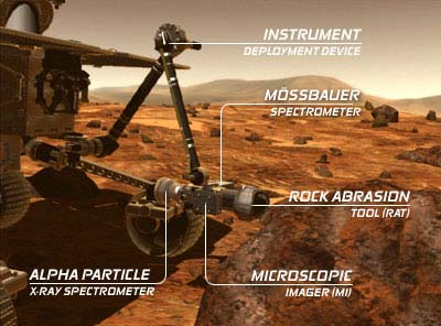 mars rover spirit and opportunity facts - photo #39