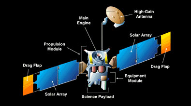 surveyor spacecraft drawings - photo #41