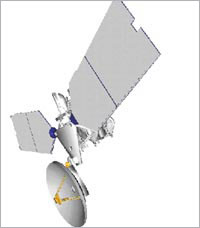 Mars Orbit Insertion and Aerobraking