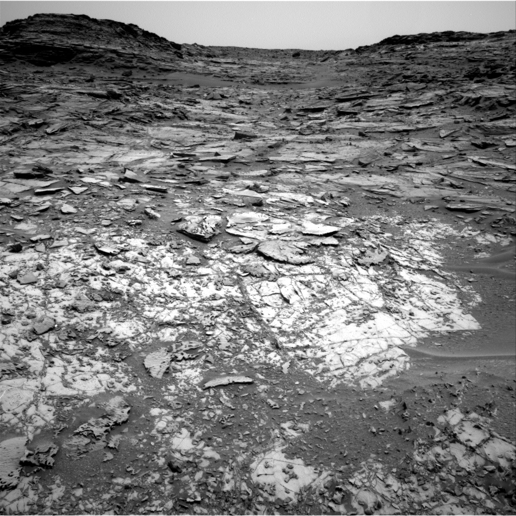 Nasa's Mars rover Curiosity acquired this image using its Right Navigation Camera on Sol 995, at drive 1530, site number 48