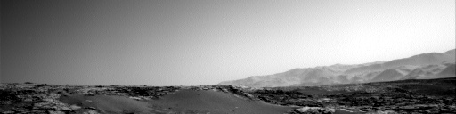 Nasa's Mars rover Curiosity acquired this image using its Right Navigation Camera on Sol 1851, at drive 1804, site number 66