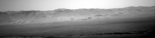 Nasa's Mars rover Curiosity acquired this image using its Right Navigation Camera on Sol 1888, at drive 216, site number 67