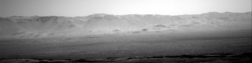 Nasa's Mars rover Curiosity acquired this image using its Right Navigation Camera on Sol 1904, at drive 1358, site number 67