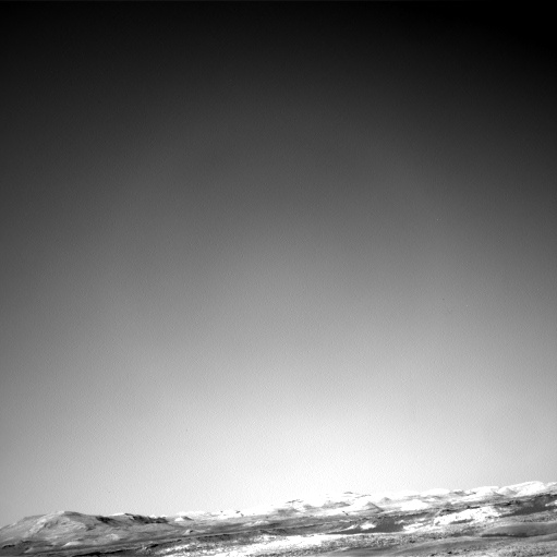 Nasa's Mars rover Curiosity acquired this image using its Right Navigation Camera on Sol 1929, at drive 2140, site number 67