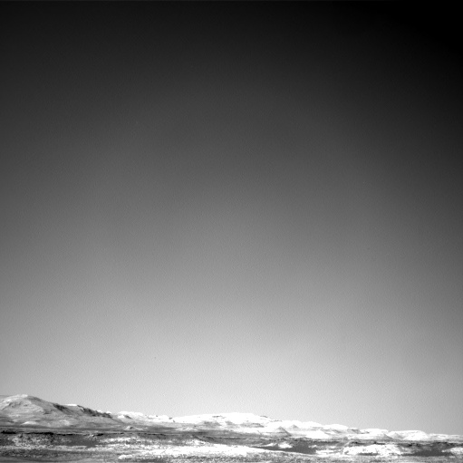 Nasa's Mars rover Curiosity acquired this image using its Right Navigation Camera on Sol 1937, at drive 2420, site number 67