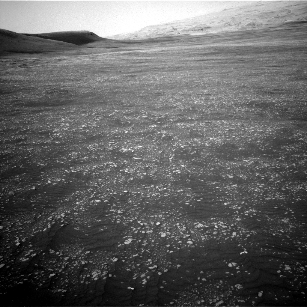 Nasa's Mars rover Curiosity acquired this image using its Right Navigation Camera on Sol 2361, at drive 1128, site number 75