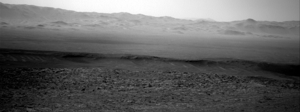 Nasa's Mars rover Curiosity acquired this image using its Right Navigation Camera on Sol 2566, at drive 574, site number 77