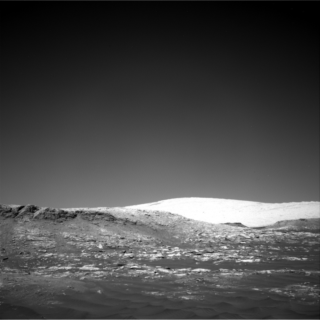 Nasa's Mars rover Curiosity acquired this image using its Right Navigation Camera on Sol 2594, at drive 2540, site number 77