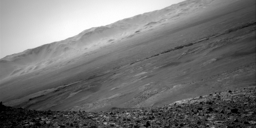 Nasa's Mars rover Curiosity acquired this image using its Right Navigation Camera on Sol 2638, at drive 1138, site number 78