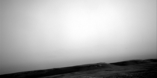 Nasa's Mars rover Curiosity acquired this image using its Right Navigation Camera on Sol 2822, at drive 1230, site number 82