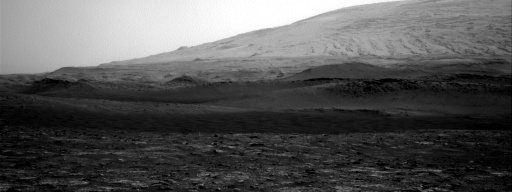Nasa's Mars rover Curiosity acquired this image using its Right Navigation Camera on Sol 2898, at drive 2176, site number 82