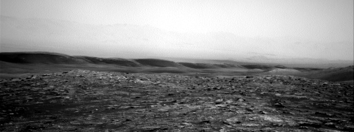 Nasa's Mars rover Curiosity acquired this image using its Right Navigation Camera on Sol 2911, at drive 2188, site number 82