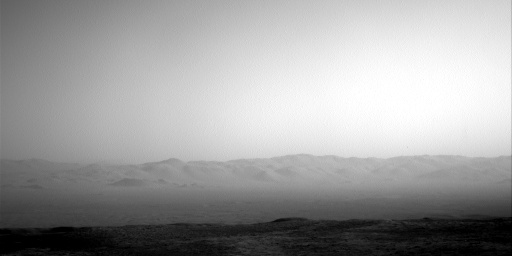 Nasa's Mars rover Curiosity acquired this image using its Right Navigation Camera on Sol 3054, at drive 792, site number 87