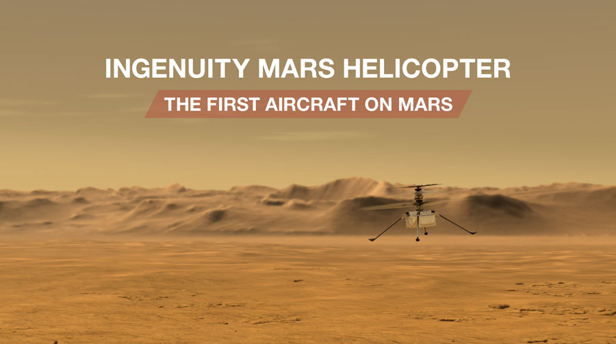 NASA's Ingenuity Mars Helicopter: The First Aircraft on ...