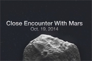 Animation of Comet Siding Springs' Close Encounter With Mars
