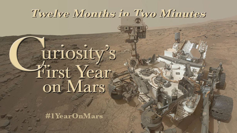 see the image 'Twelve Months in Two Minutes; Curiosity's First Year on Mars'