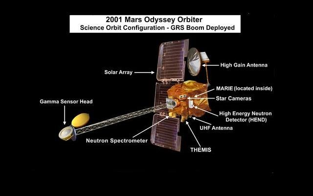 bone diagrams to label spacecraft mars odyssey  spacecraft mars odyssey