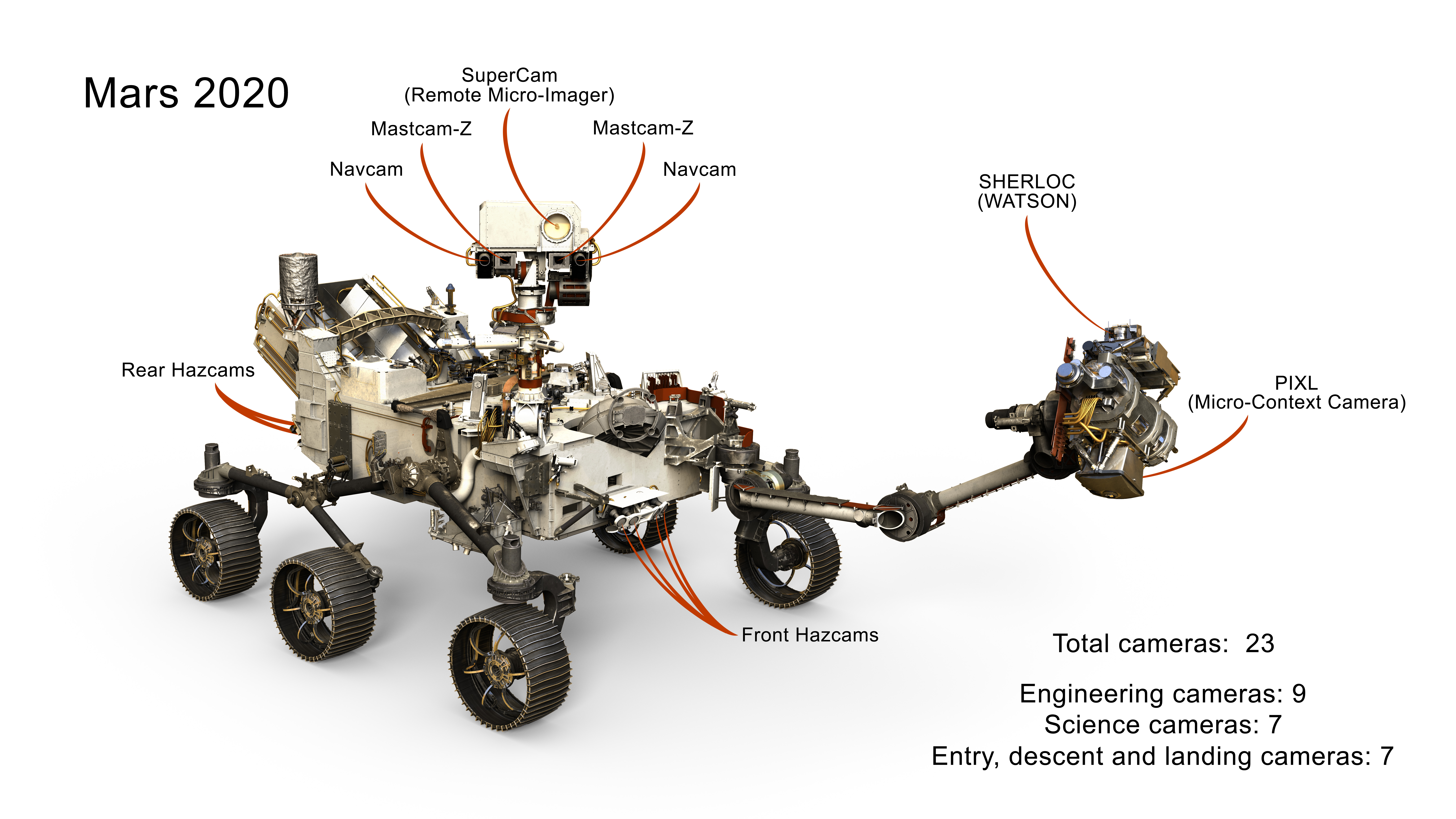 Mars 2020 Cameras Nasas Insight Lander Labeled Diagram Of The Spacecraft Showing Location Download