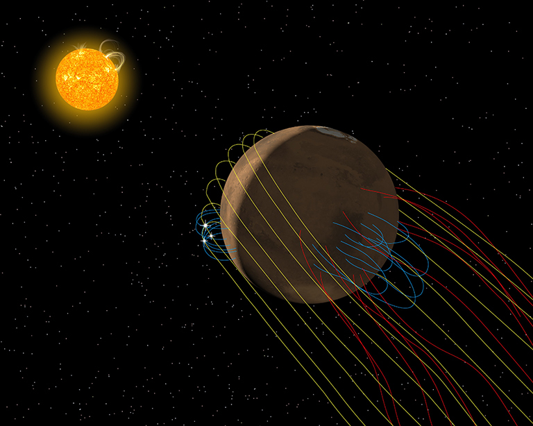 Artist's conception of the complex magnetic field environment at Mars.