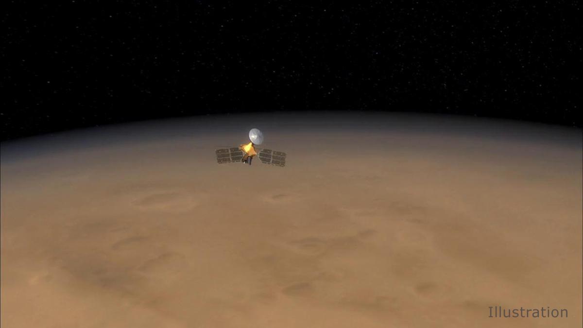 Bu görüntü dizisi, Mars'ın güney kutbundaki bir çukurun içinde süblimleştirilen (doğrudan bir katıdan gaza giden) karbondioksit buzunu göstermektedir.