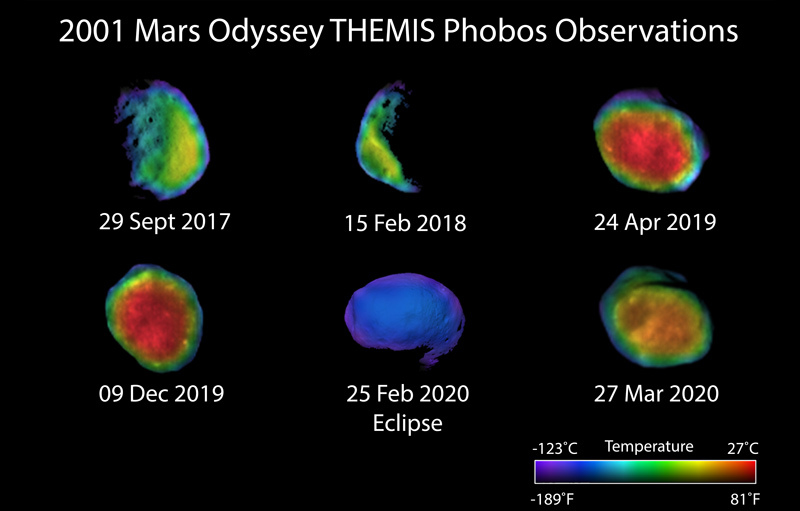Six views of the Martian moon Phobos