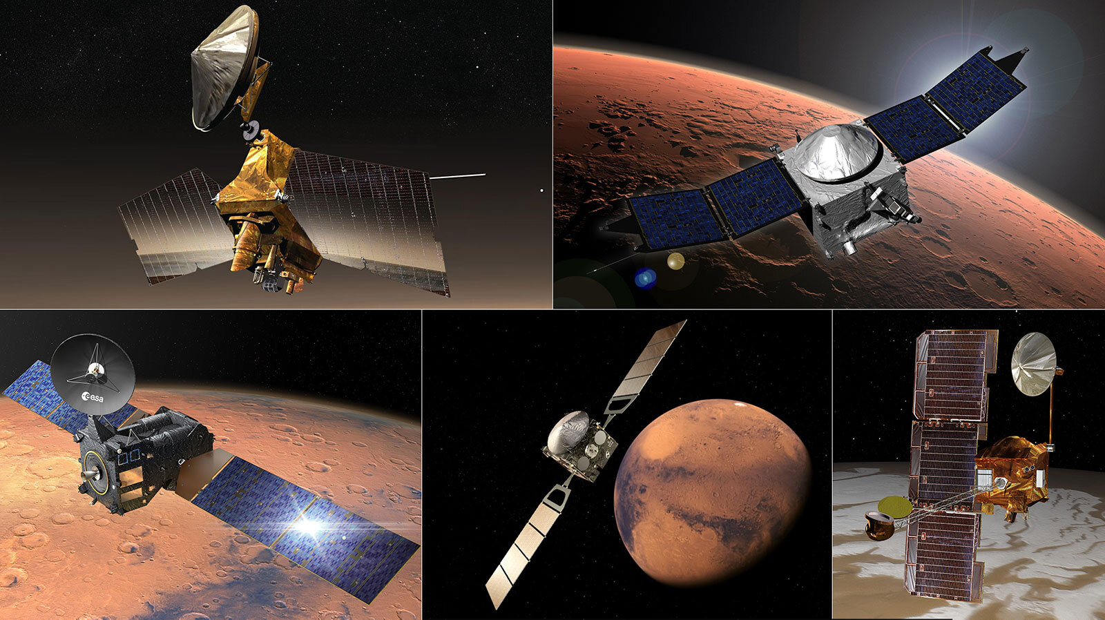 Five spacecraft currently in orbit about the Red Planet make up the Mars Relay Network to transmit commands from Earth to surface missions and receive science data back from them.