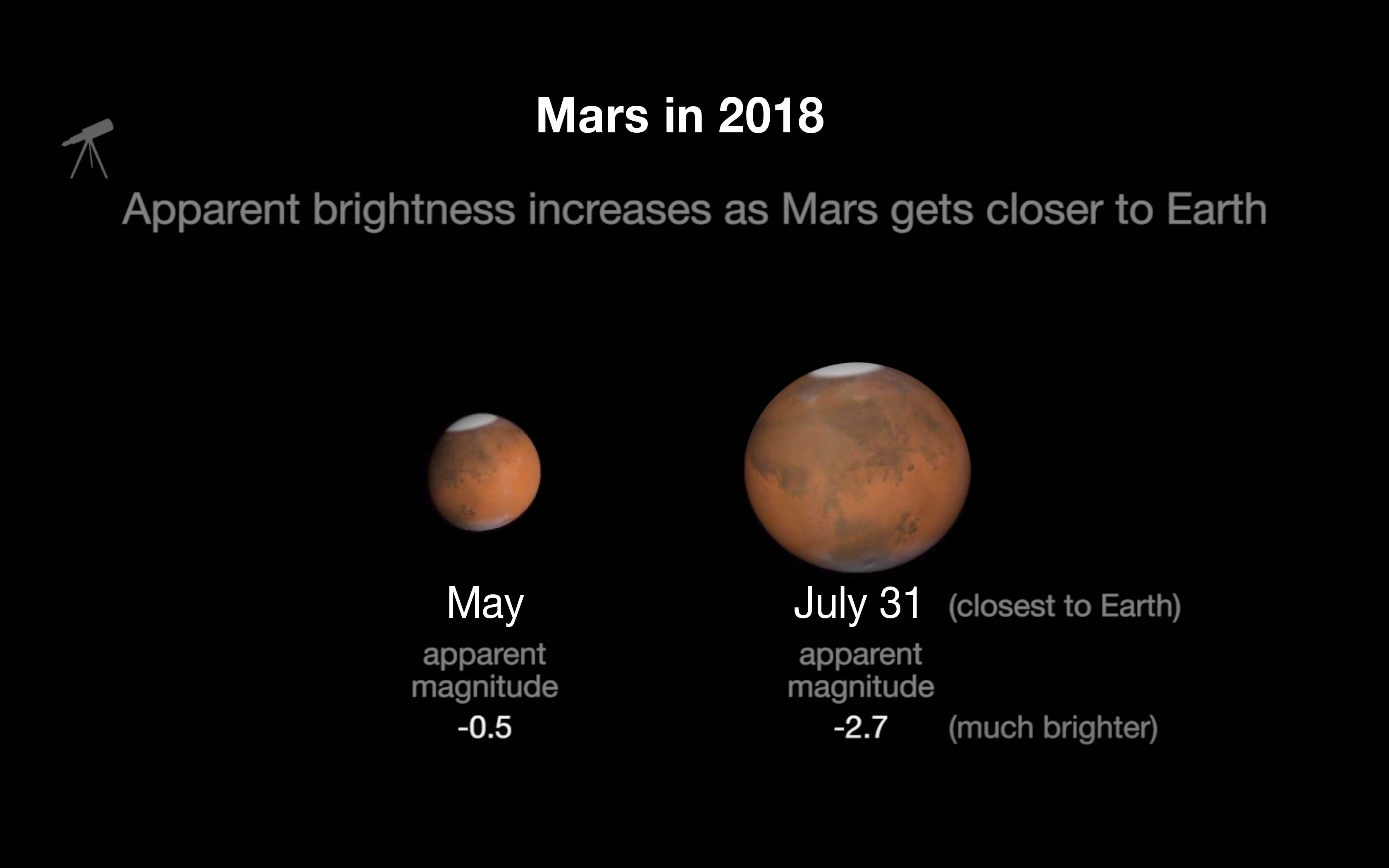 Mars Close Approach | Mars in our Night Sky – NASA's Mars