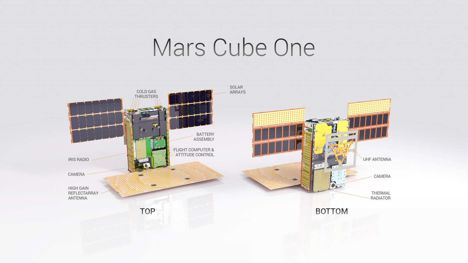 This is an illustration of one of the twin MarCO spacecraft with some key components labeled.