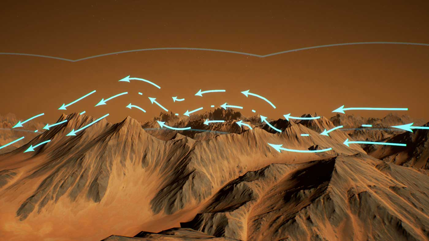 Conceptual image of wind (blue arrows) flowing over rugged Martian terrain and generating disturbances that propagate upward as atmospheric gravity waves (grey lines).