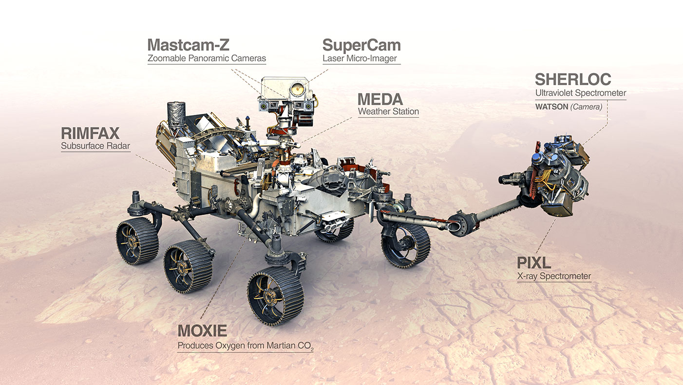 An illustration of the rover is shown with each of its science instruments deployed and identified.