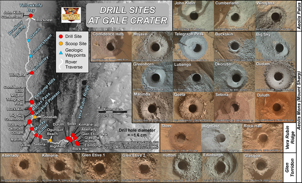 26 holes represent each of the rock samples NASA's Curiosity Mars