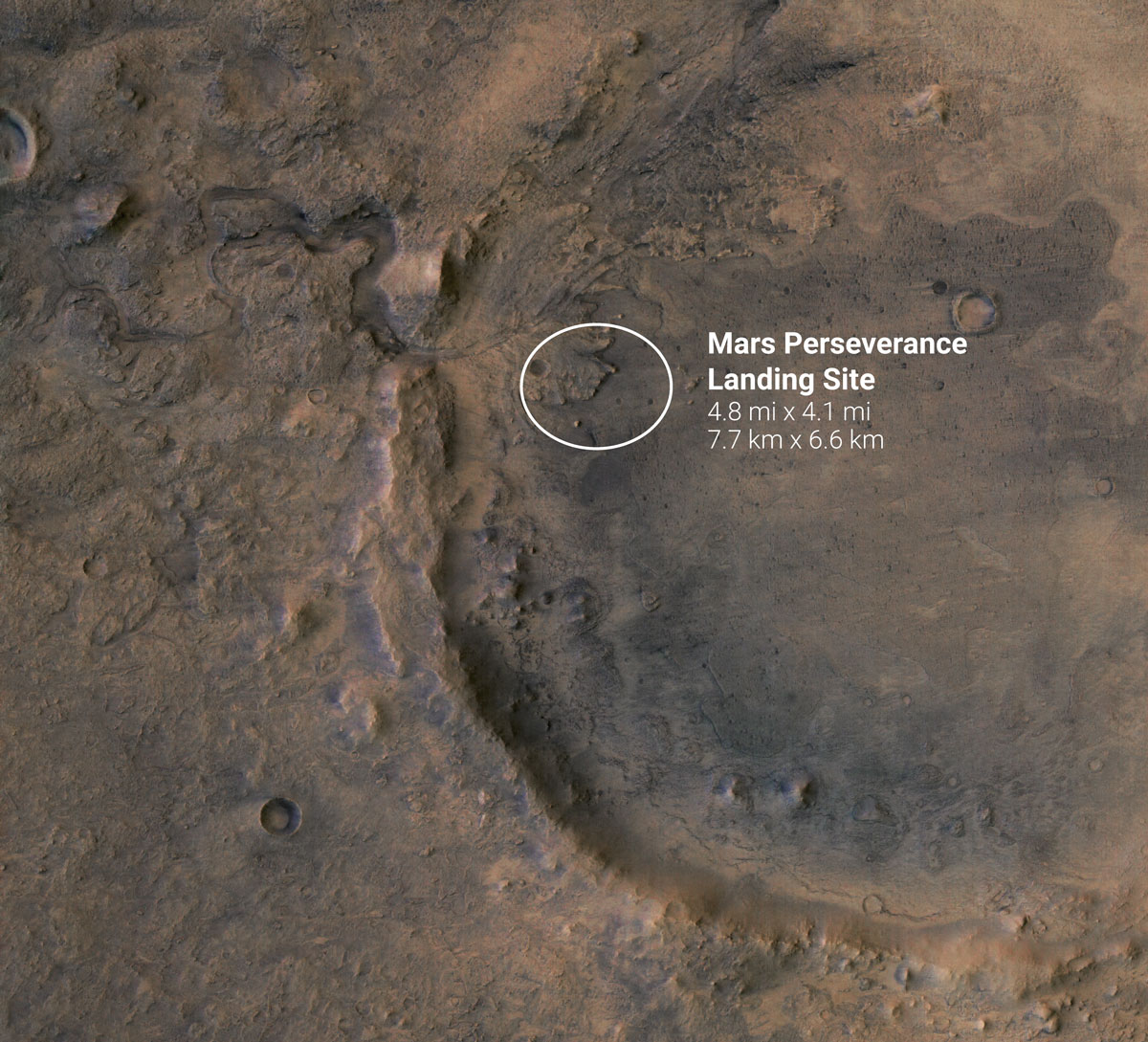 Mars with circle around the landing site