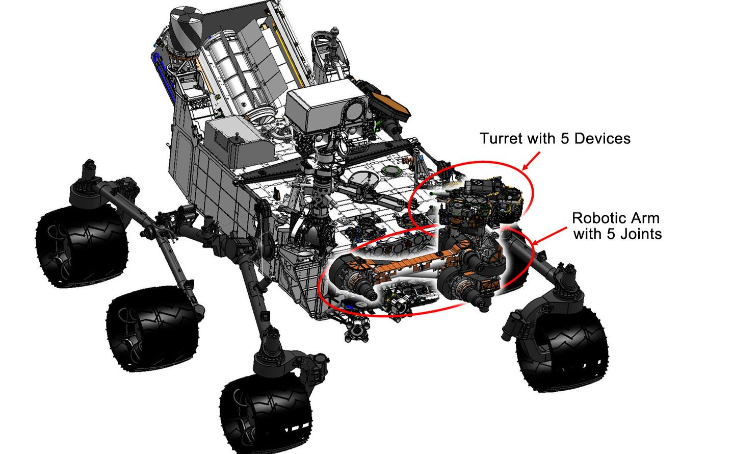 This engineering drawing shows the location of the arm on NASA's Curiosity rover, in addition to the arm's turret, which holds two instruments and three tools.