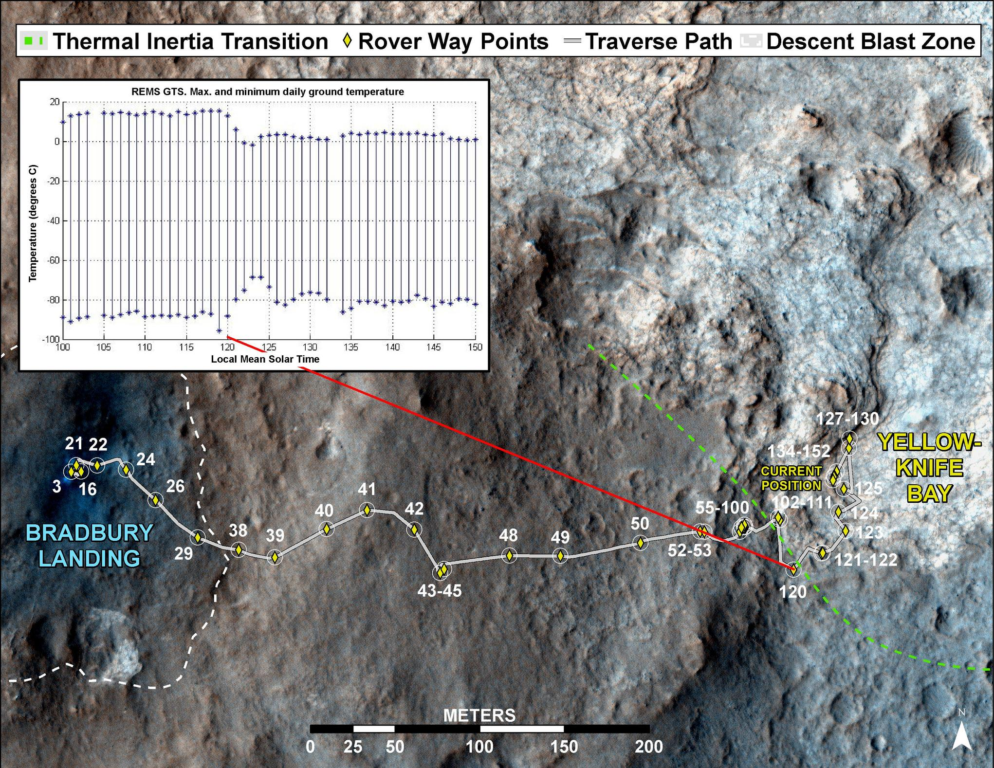 "This image maps the traverse of NASA's Mars rover Curiosity from ""Bradbury Landing"" to ""Yellowknife Bay,"" with an inset documenting a change in the ground's thermal properties with arrival at a different type of terrain."