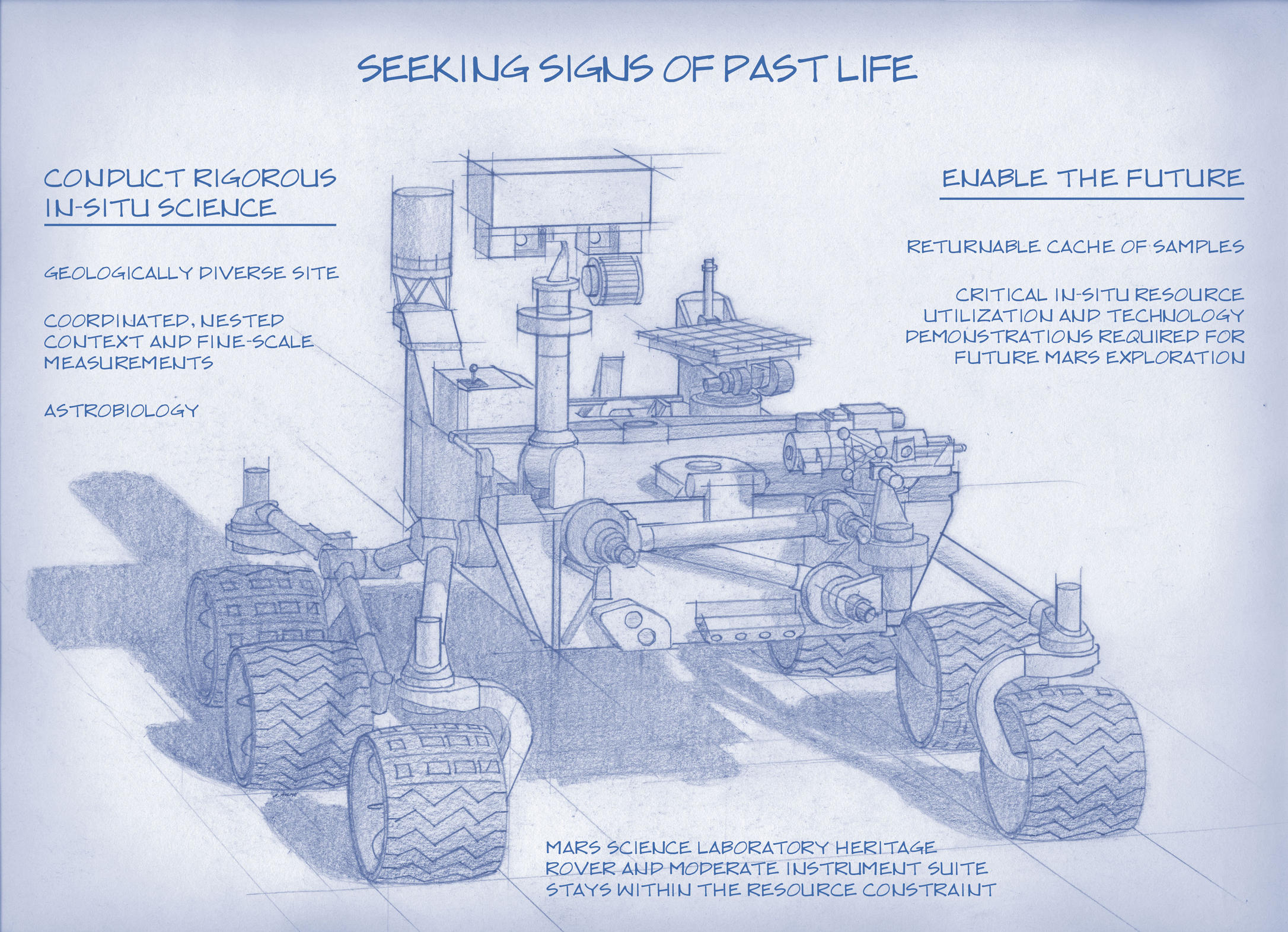 Artist's Concept of Mars 2020 Rover, Annotated – NASA's ...
