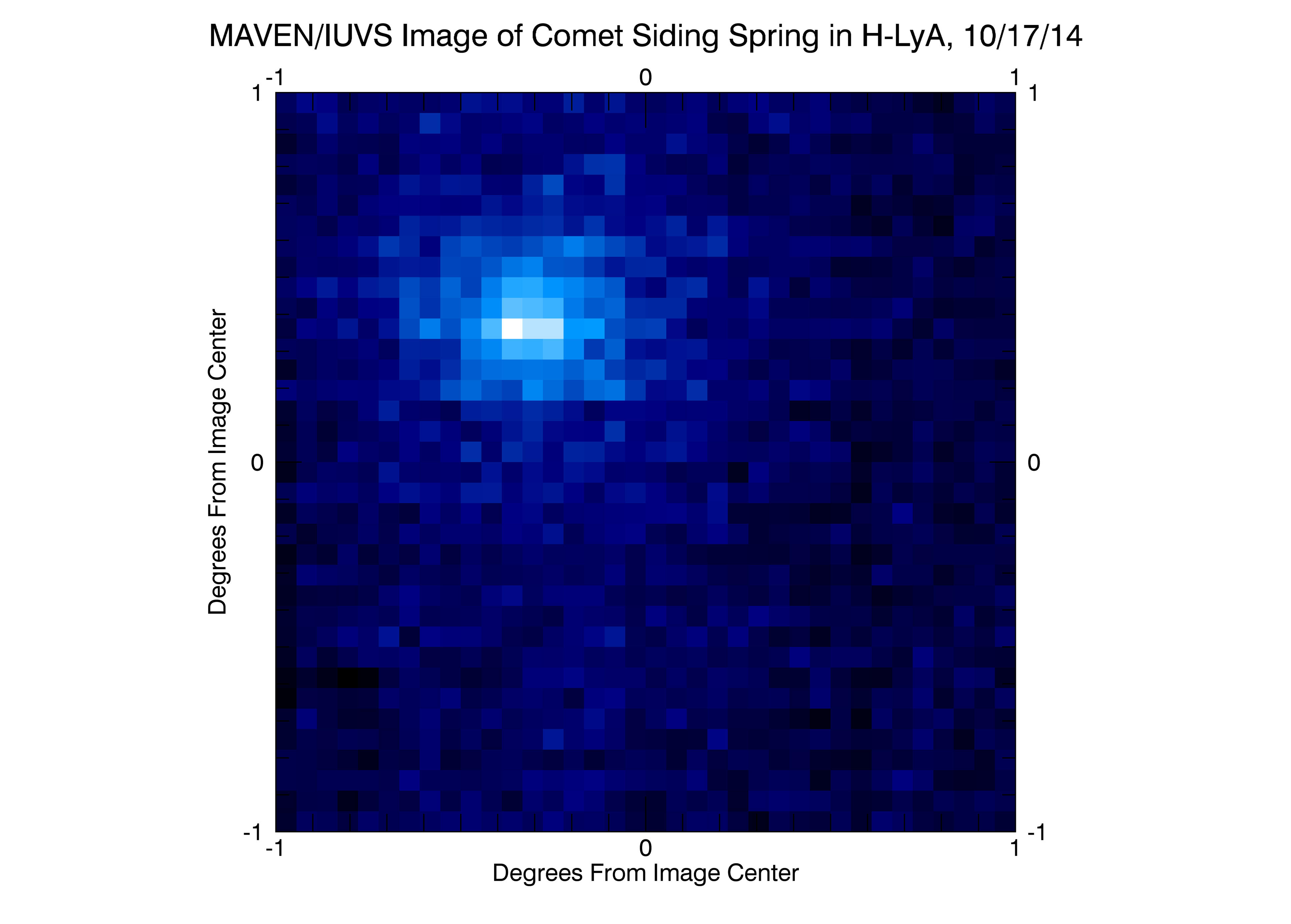 NASA's MAVEN spacecraft obtained this ultraviolet image of hydrogen surrounding comet Siding Spring on Oct. 17, 2014, two days before the comet's closest approach to Mars.