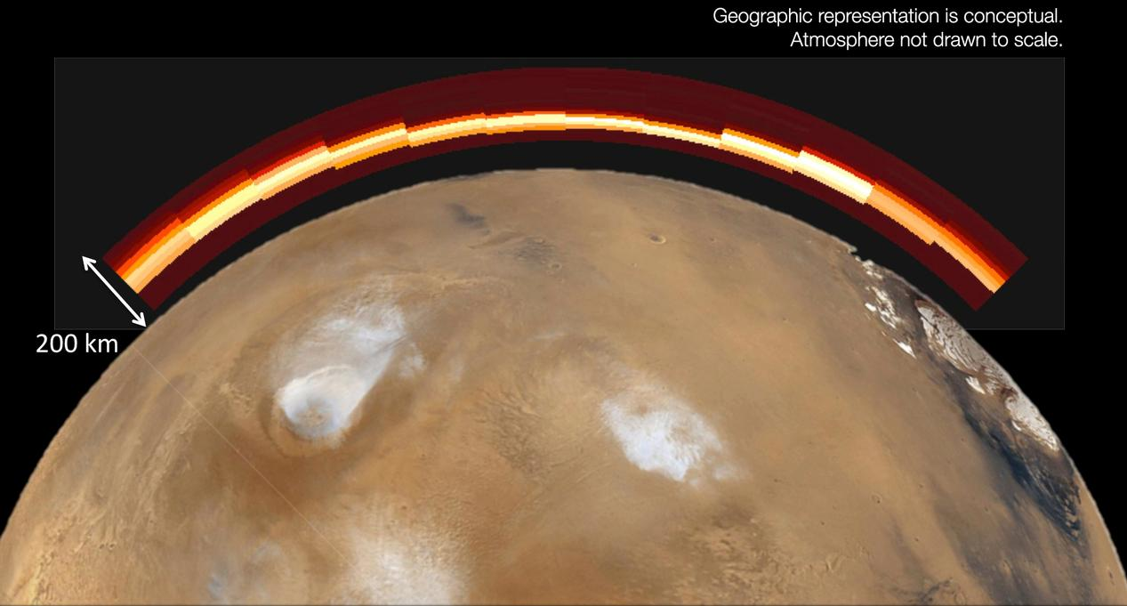 This graphic depicts what Mars' atmosphere would have looked like to a viewer with ultraviolet-seeing eyes after a meteor shower on Oct. 19, 2014. It combines an image from the Imaging Ultraviolet Spectrograph on NASA's MAVEN spacecraft with an illustration of how the atmosphere lies over Mars.