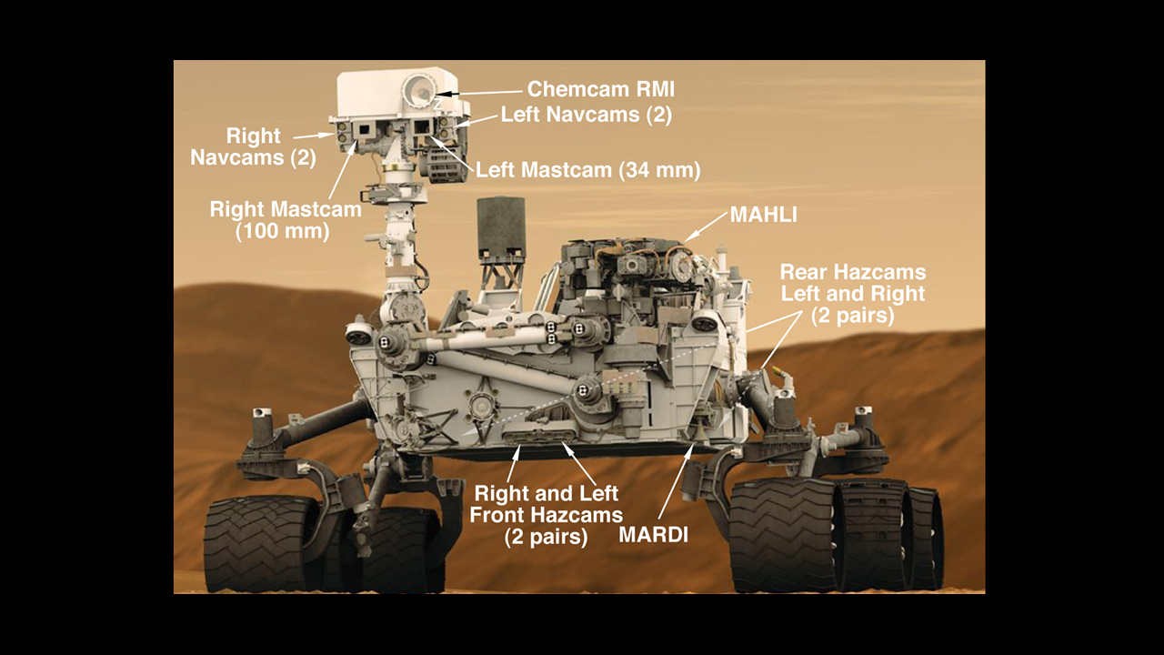 This annotated artists' concept shows the location of all of the Curiosity rover's 17 cameras.